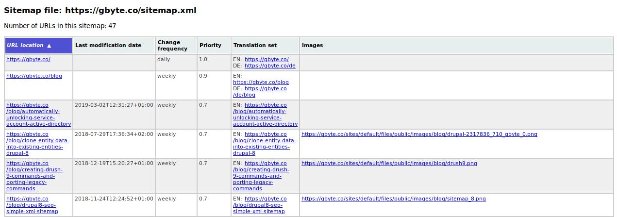 XML sitemap with XSL stylesheet